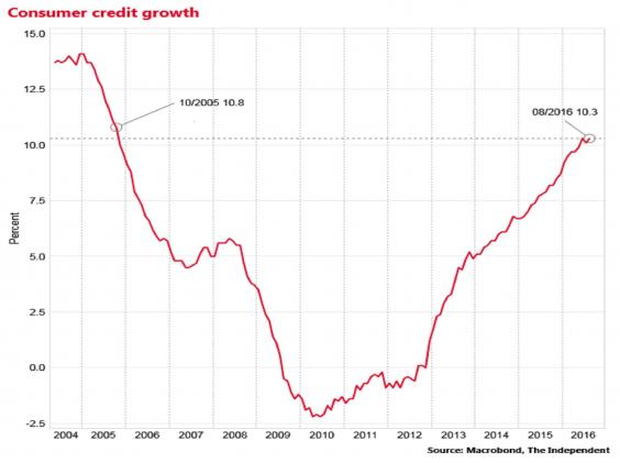 consumer-credit.jpg