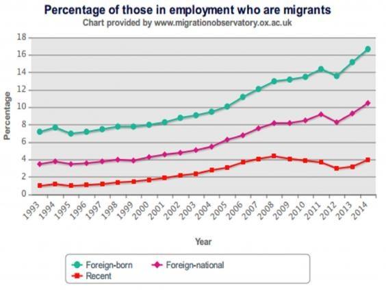 migrant-share.jpg