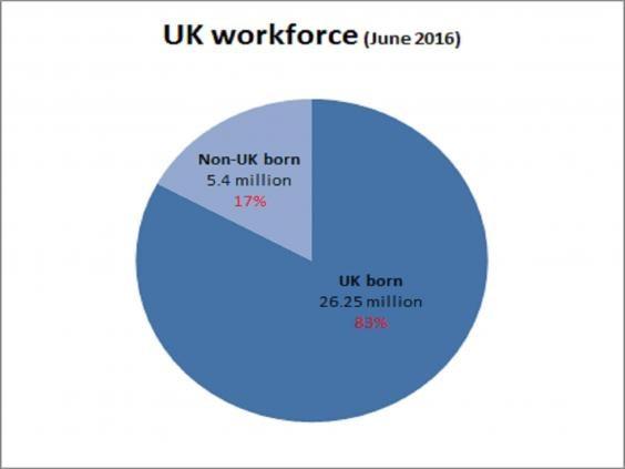 does immigration benefit the uk Assessing the impact of migration on the employment outcomes of uk workers  mainstream economic theory does not predict long-term negative impacts from  immigration – particularly of skilled migrants – may lead to benefits through a.