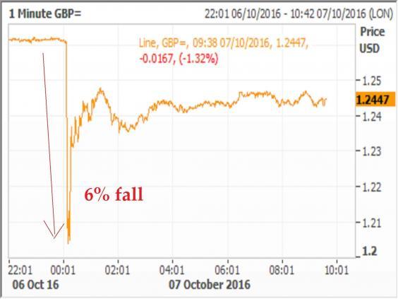 pound-chart-flash-crash.jpg
