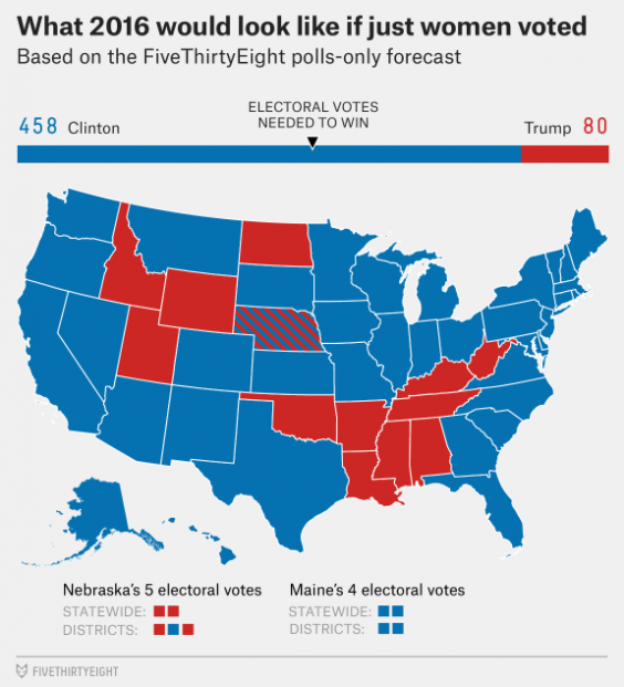 RepealTheth Trump Supporters Want To Ban Women From Voting So - Us map electoral votes