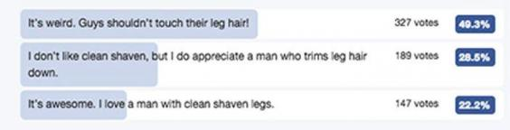womens-health-shaving-legs-men.jpg
