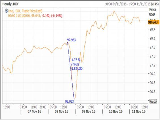 dollar-index.jpg