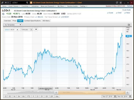 oil-prices-chart-opec.jpg