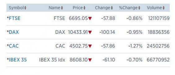 european-stock-down.jpg