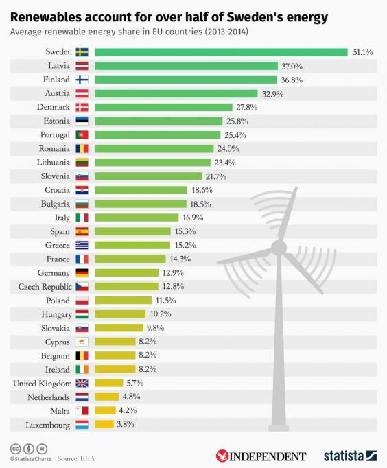 renewables-eu-countries.jpg