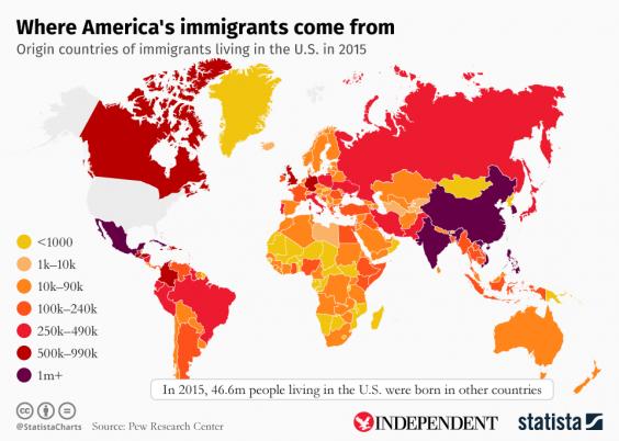 20170125-immigrants.png