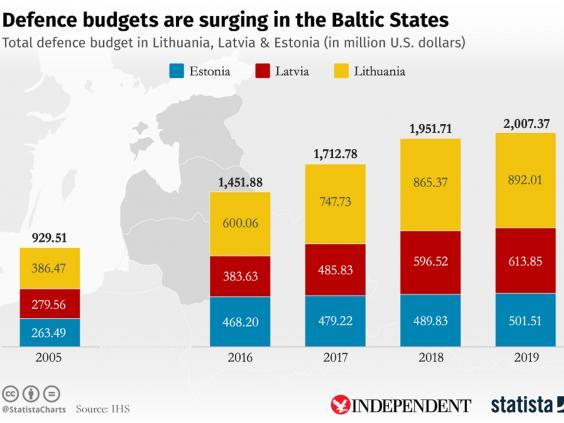 defence-spending.jpg
