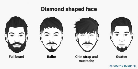 This Is The Best Beard Style For Every Face Shape The