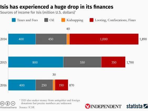 statista-finance.jpg