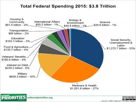 federal-spending.jpg