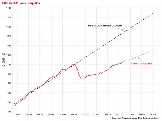 gdp-per-capita.jpg