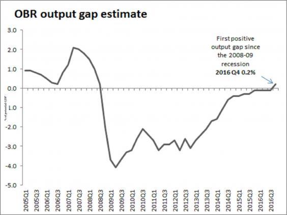 output-gap.jpg