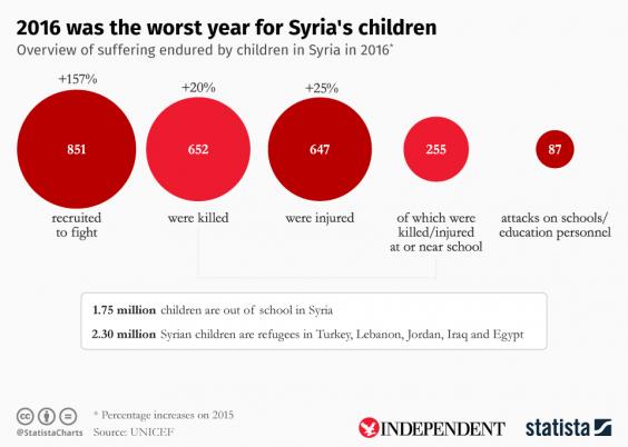 20170313-syrian-children-1.png