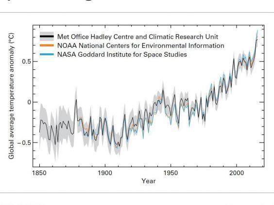 globalwarminggraph.jpg
