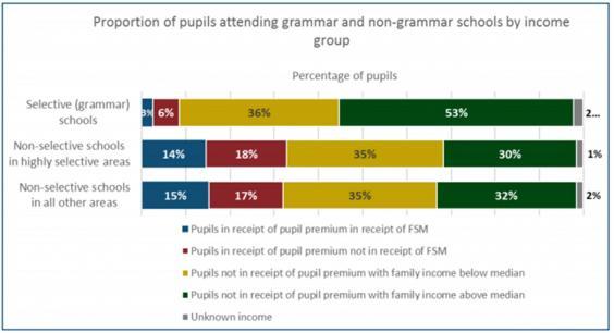 grammarschools.jpg