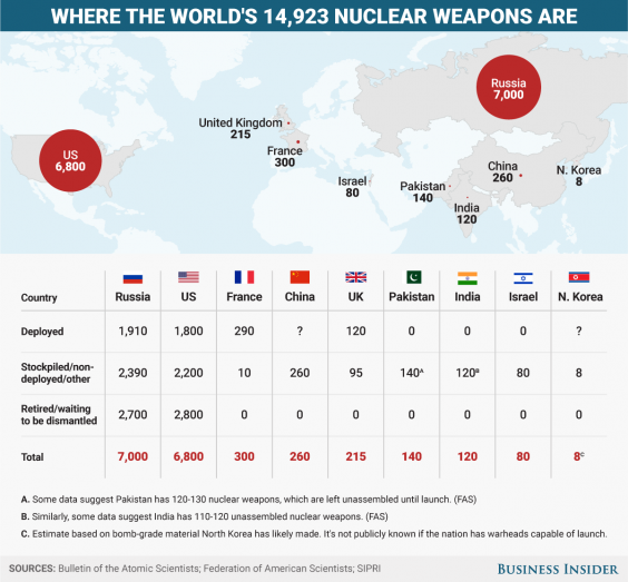 nuclear-weapons-graphic.png
