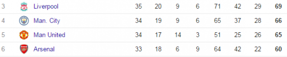 top-four-table.png