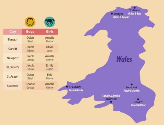 This map shows the most popular baby names in every uk city indy100 50 per cent of the most popular names in wales are of hebrew origin gumiabroncs Choice Image