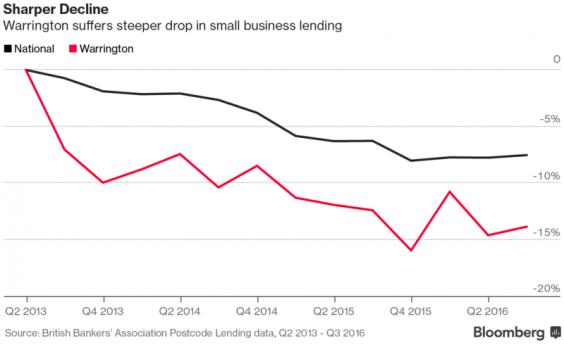sharp-decline.png