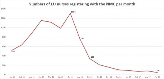 eu-nurses-graph.jpg
