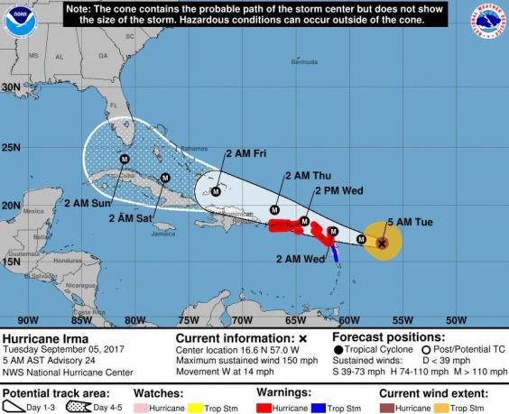 Irma Also Threatens The Us East Coast And Florida Which Has Declared A State Of Emergency National Hurricane Center