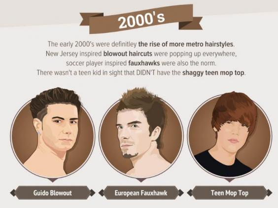 how mens hairstyles have evolved over the last 50 years