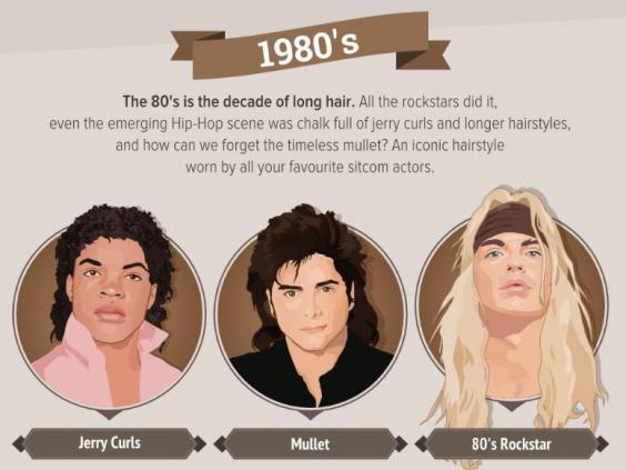 How Men's Hairstyles Have Evolved Over The Last 50 Years