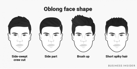 The Best Haircut For Your Face Shape Porters Barbers