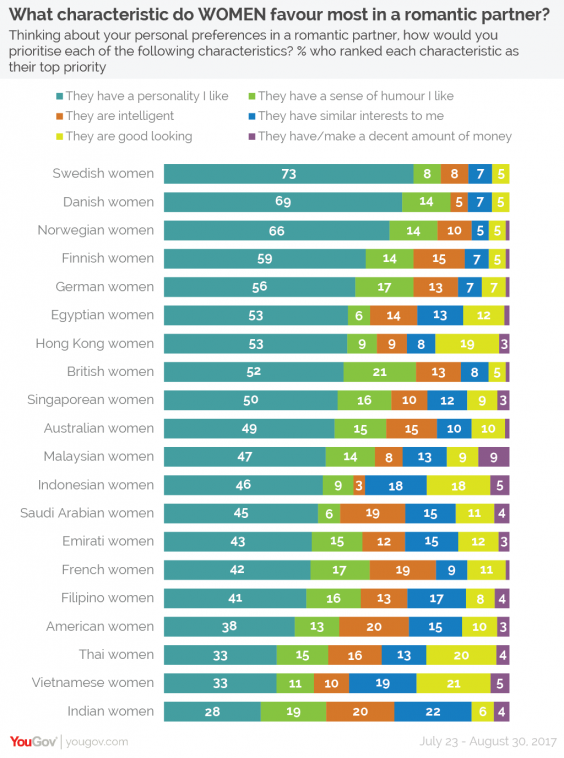 top-1-priorities-all-countries-women-01-copy.png