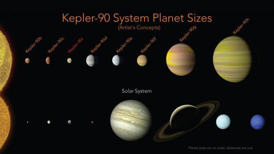 kepler-90.jpg