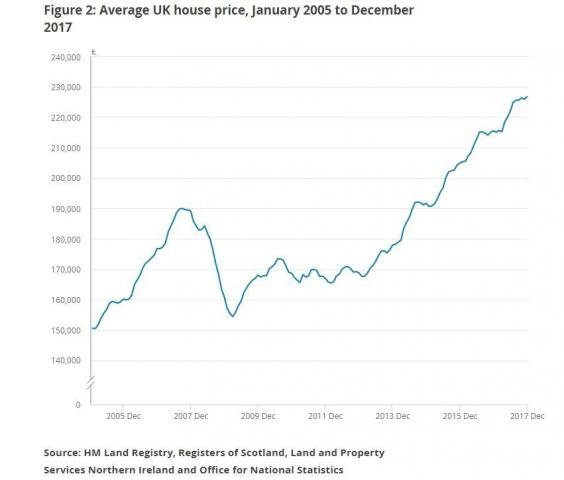 house-prices-dember-2017.jpg