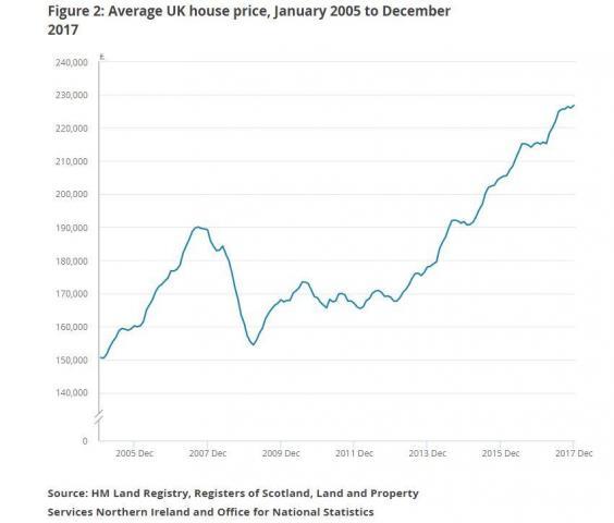 house-prices-dember-2017.jpg