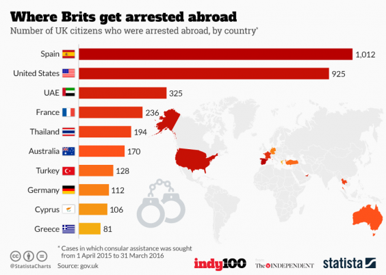 20180423-triple-brits-abroad-2.png