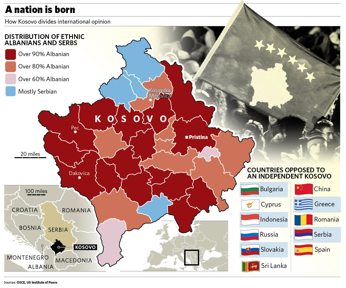 The Big Question: Why are so many countries opposed to Kosovo ... Kosovo Map Of Nations Online on map of senegal, map of macedonia, map of bulgaria, map of benin, map of united states, map of slovenia, map of european countries, map of malta, map of latvia, map of guam, map of puerto rico, map of australia, map of yugoslavia, map of bosnia, map of laos, map of slovakia, map of india, map of alps, map of montenegro,