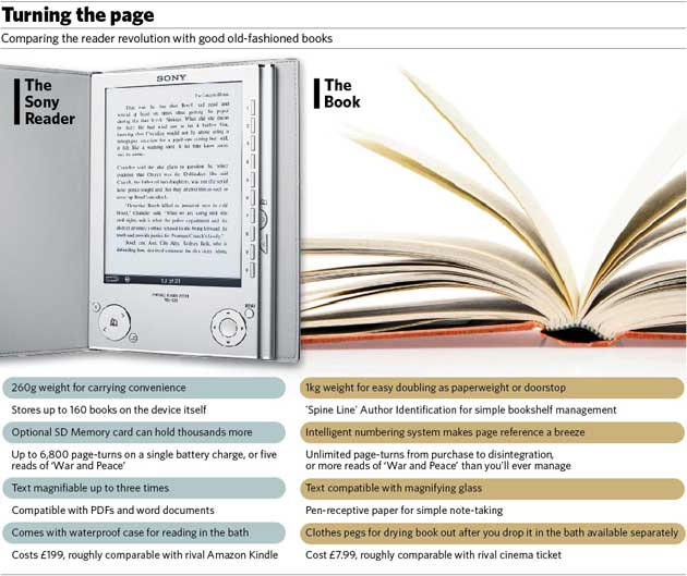 The Big Question: Do electronic books threaten the future of