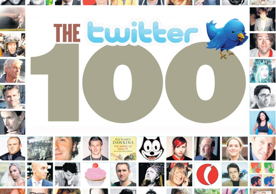 The Twitter 100: Britain's titans of the Twittersphere | The Independent
