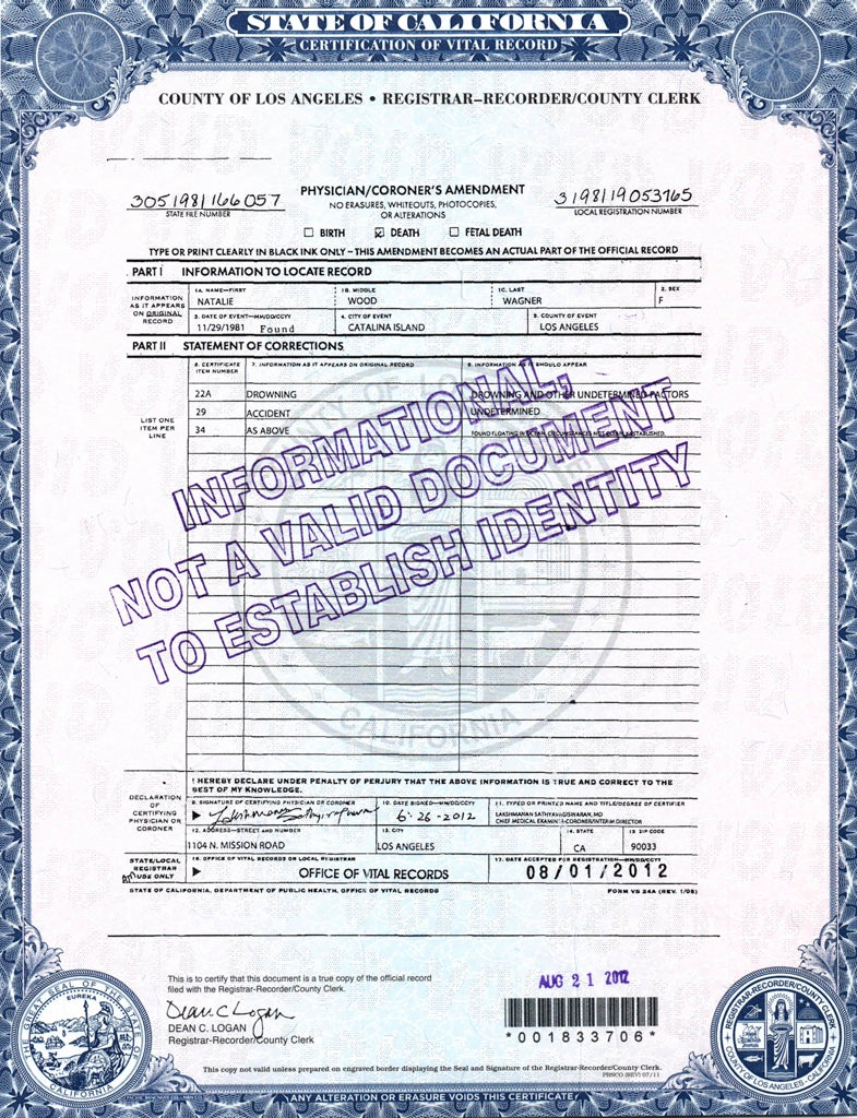 Natalie Woods Death Certificate Changed The Independent
