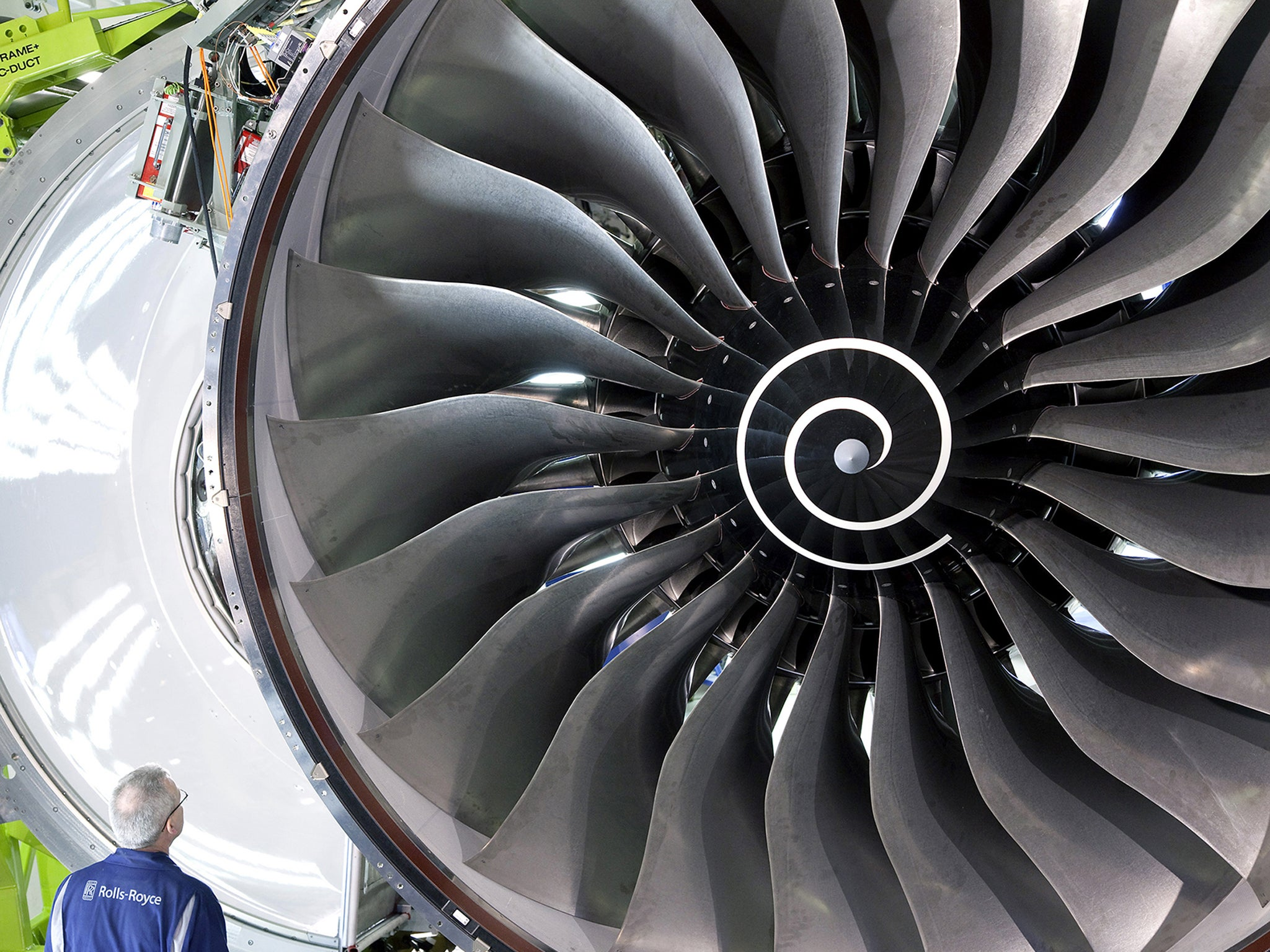 analysis of annual financial performance of rolls royce
