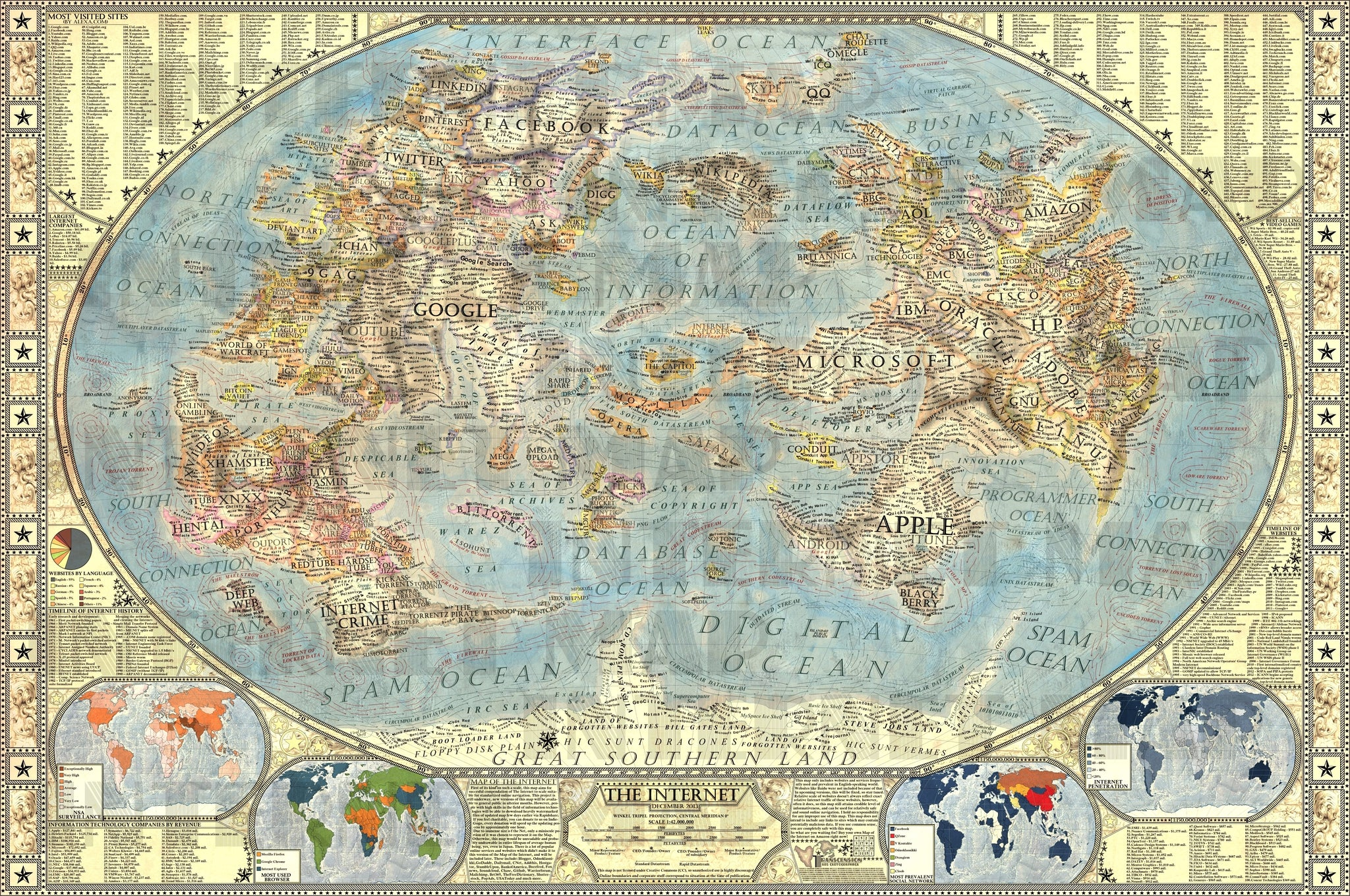 Map of the Internet 10 Explore this beautiful handdrawn map of