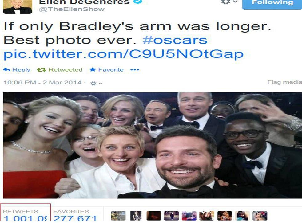 Ellen DeGeneres' selfie had more retweets than could fit on Twitter