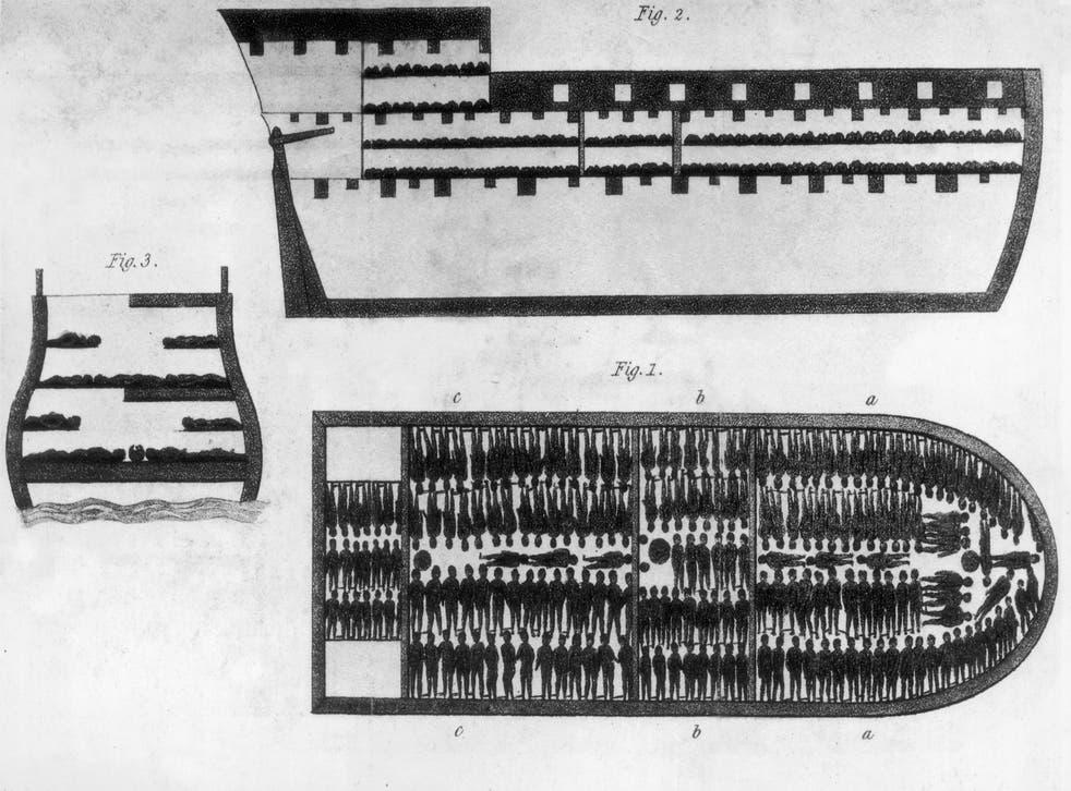 Diagram of an 18th century slave ship