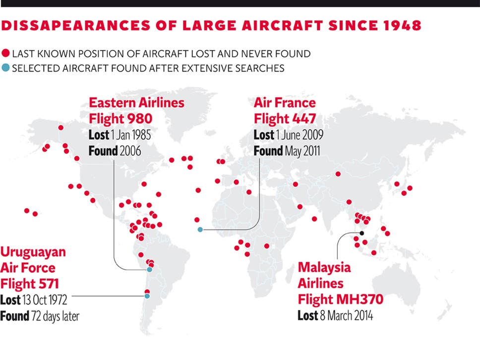 Missing Malaysia Airlines Flight MH370: New radar evidence suggests