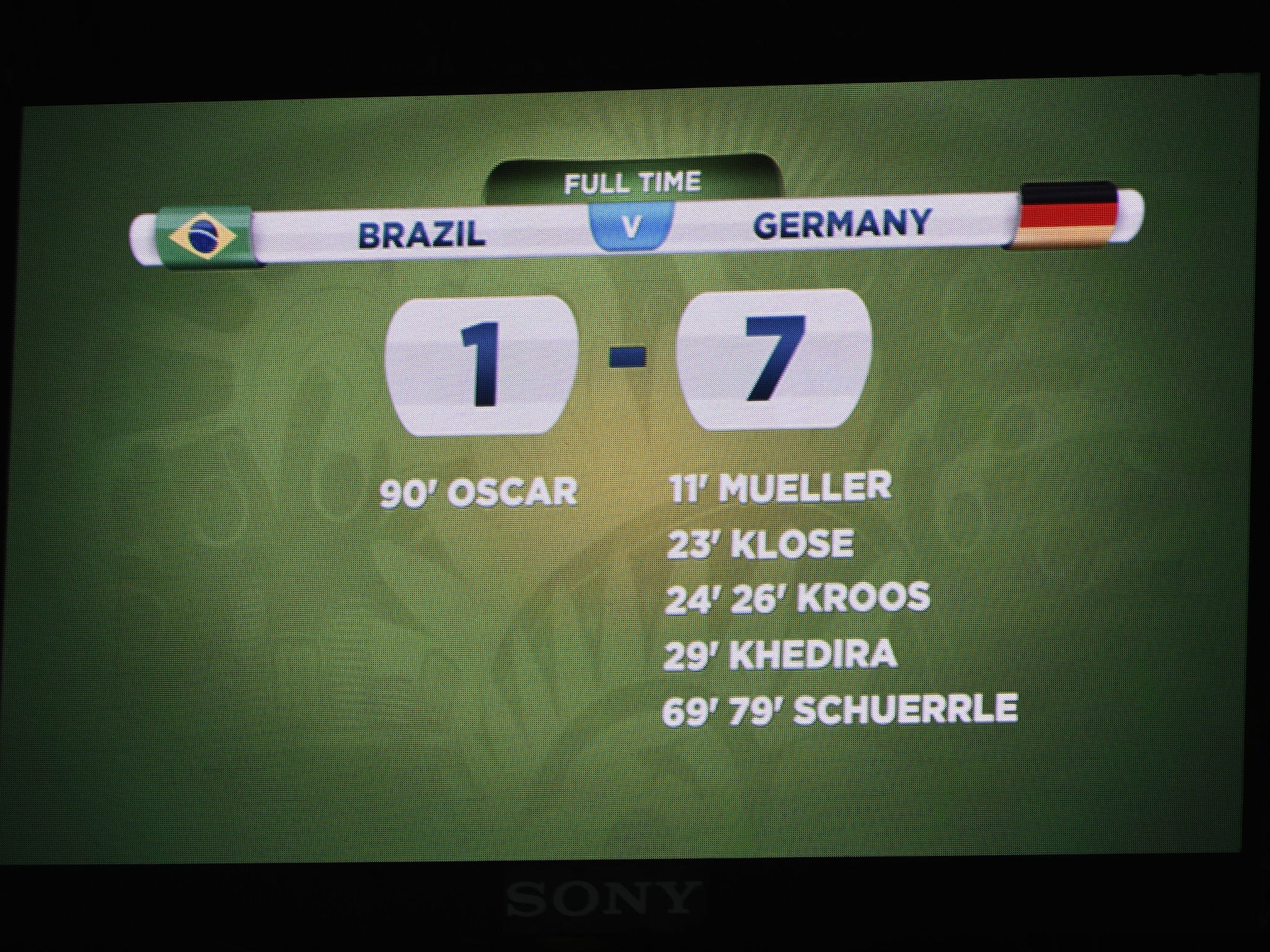 Brazil vs germany betting odds roco line ohne betting tips
