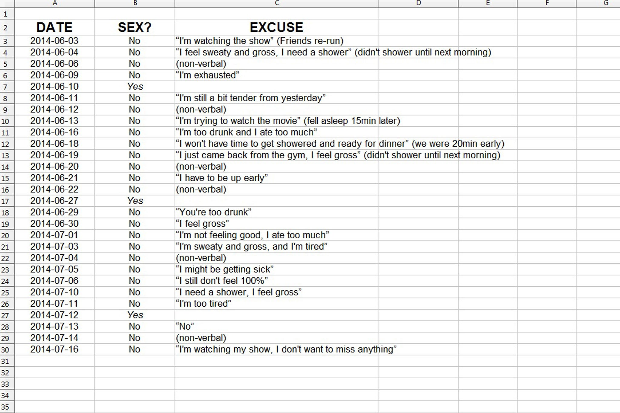 Husband creates spreadsheet detailing wife's 'excuses' for