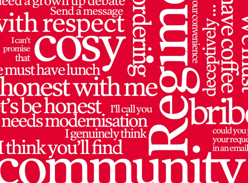 Some of the key words and phrases to remember