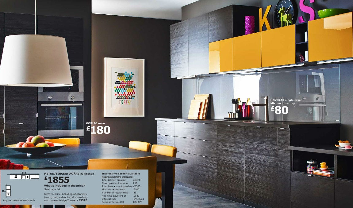Three Quarters Of The Ikea Catalogue Is CGI