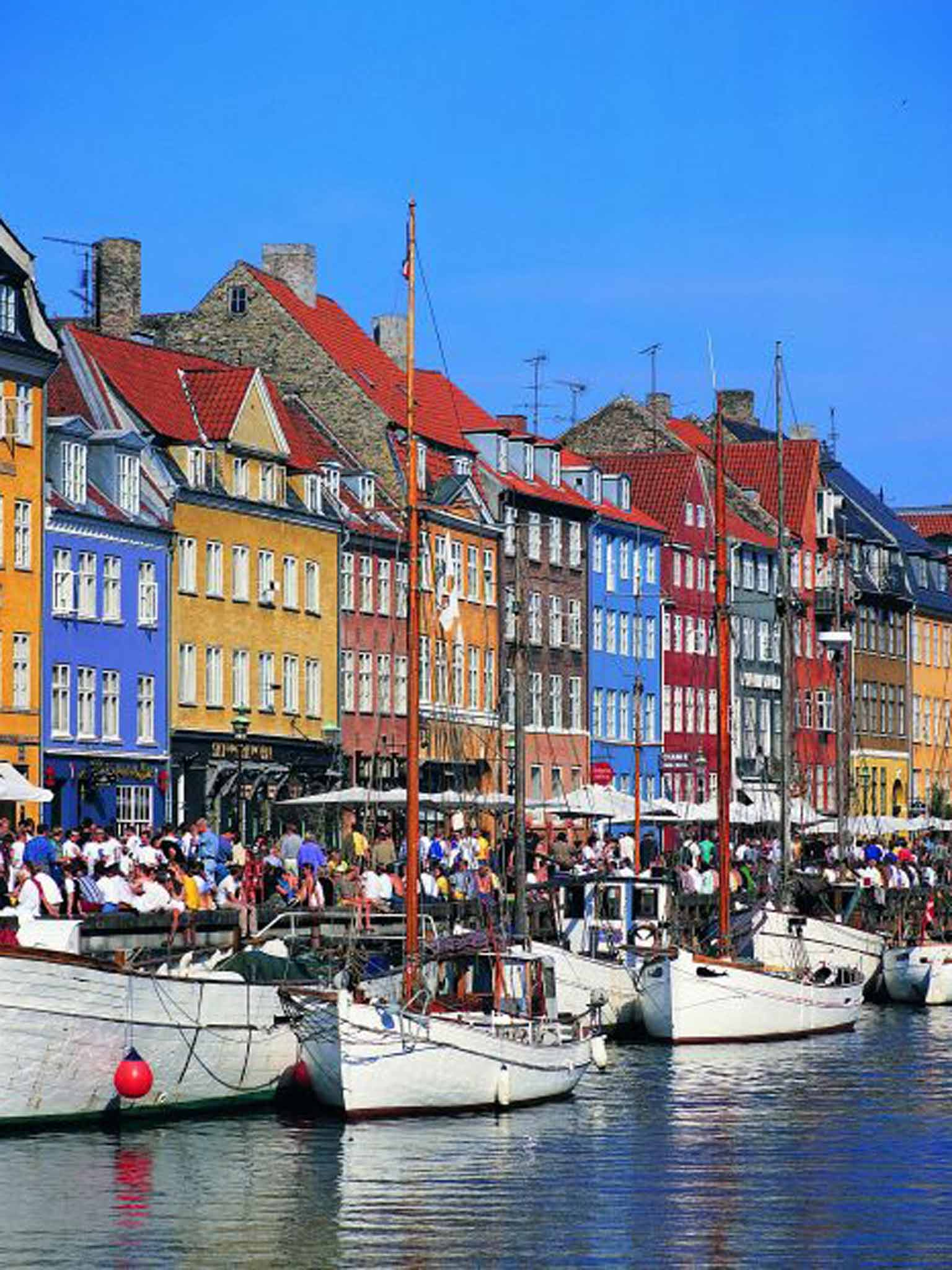 Gay friendly cities world travel
