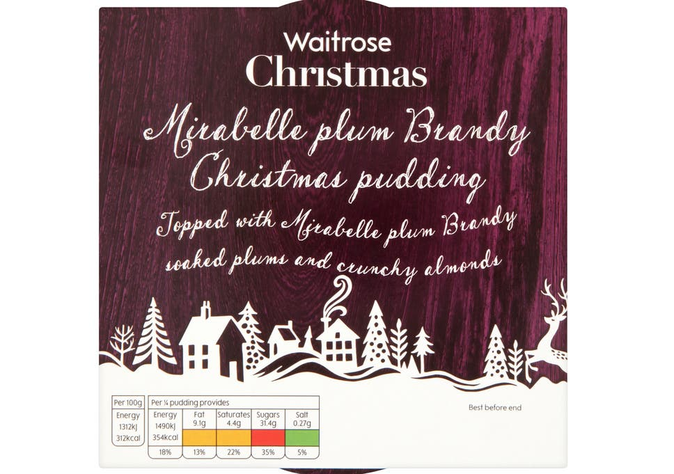 Waitrose and Sainsbury\'s cancel hundreds of Christmas orders as ...