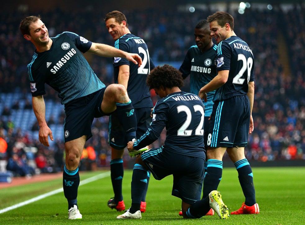 Aston Villa vs Chelsea match report: Branislav Ivanovic ...